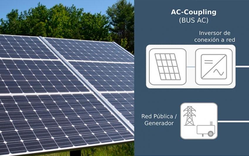 ¿Cuál es la mejor solución para integrar la energía solar en un sistema híbrido?
