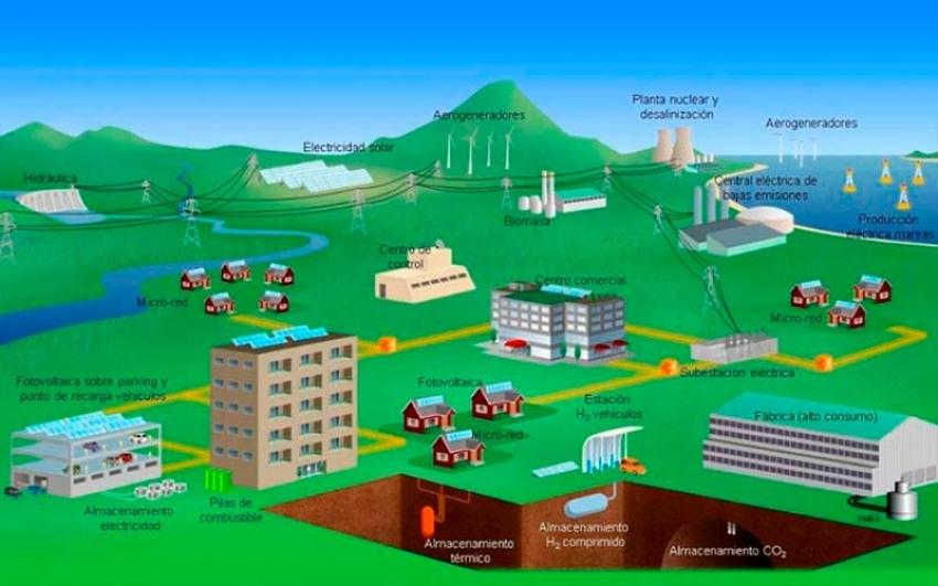 Aporte de recursos energéticos distribuidos al mercado de servicios complementarios en Colombia