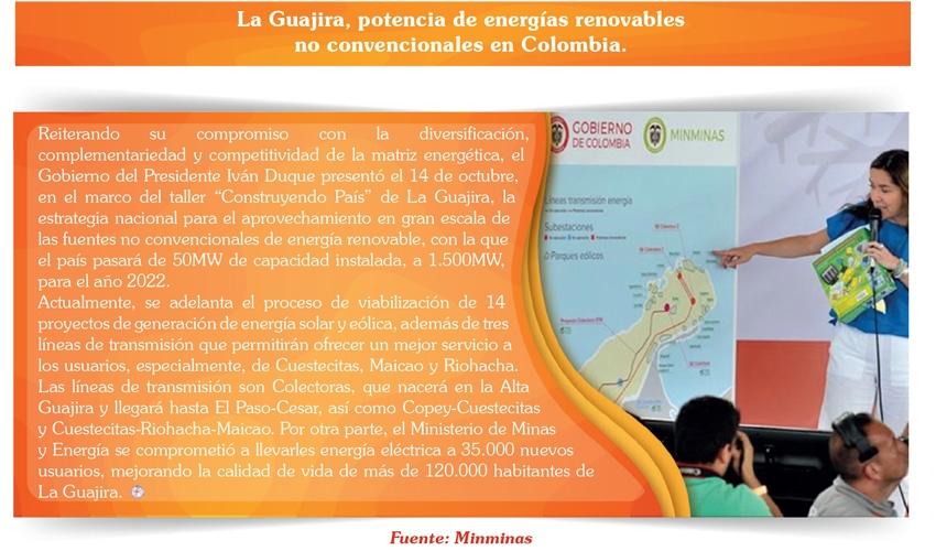 La Guajira, potencia de energías renovables no convencionales en Colombia.