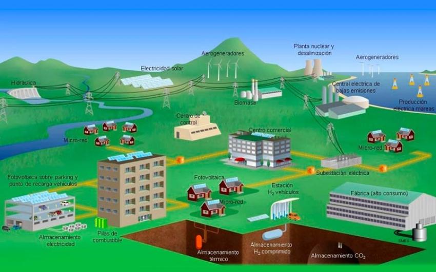 La generación distribuida de energía en Colombia